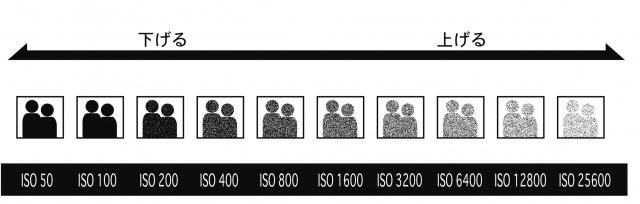 ISO参考画像